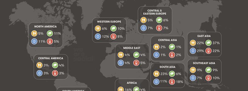 Global Social Data